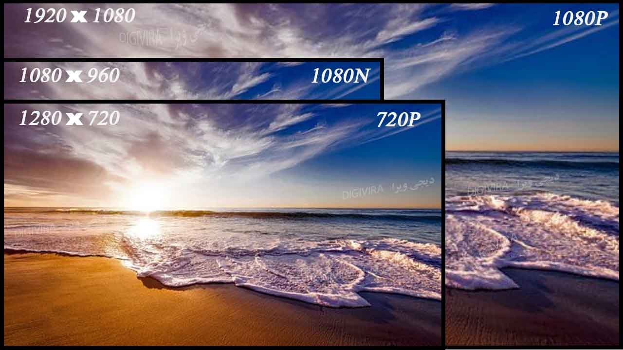 تفاوت کیفیت 1080N و 1080P و 720p چیست؟