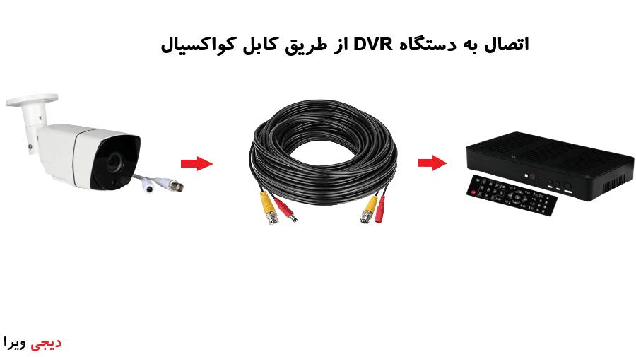 اتصال دوربین مداربسته AHD