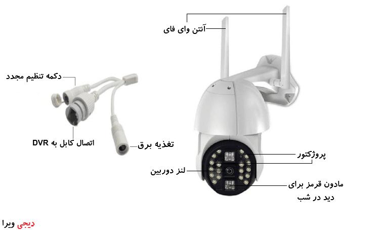 دوربین گردان پروژکتور دار